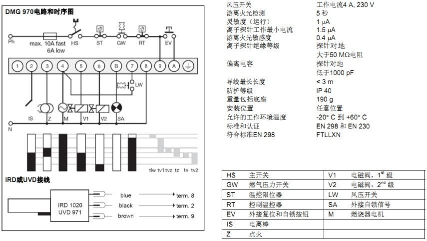 燃气燃烧器控制器,安全控制器,霍尼韦尔锅炉控制