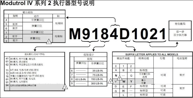 风门执行器位置反馈电路原理图